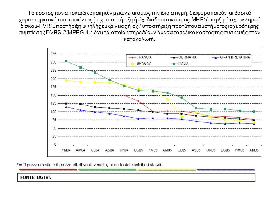Το κόστος των αποκωδικοποιητών μειώνεται όμως την ίδια στιγμή, διαφοροποιούνται βασικά χαρακτηριστικά του προιόντος (π.χ υποστήριξη ή όχι διαδραστικότητας-MHP/ ύπαρξη ή όχι σκληρού δίσκου-PVR/ υποστήριξη υψηλής ευκρίνειας ή όχι/ υποστήριξη προτύπου συστήματος ισχυρότερης συμπίεσης DVBS-2/MPEG-4 ή όχι) τα οποία επηρεάζουν άμεσα το τελικό κόστος της συσκευής στον καταναλωτή.