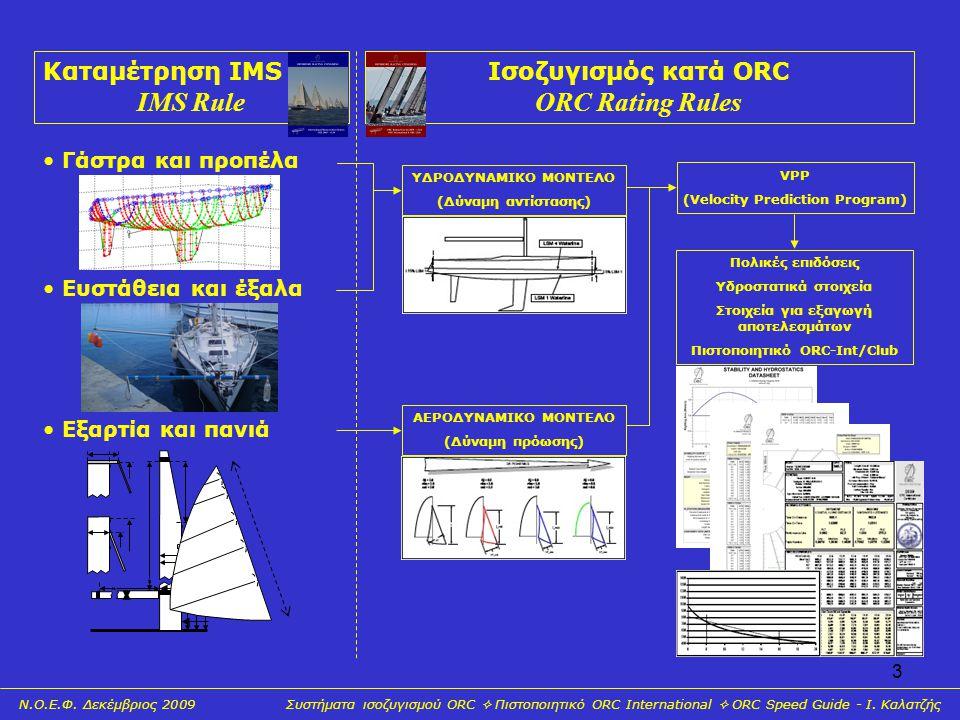 3 Καταμέτρηση IMS IMS Rule Πολικές επιδόσεις Υδροστατικά στοιχεία Στοιχεία για εξαγωγή αποτελεσμάτων Πιστοποιητικό ORC-Int/Club Ισοζυγισμός κατά ORC O