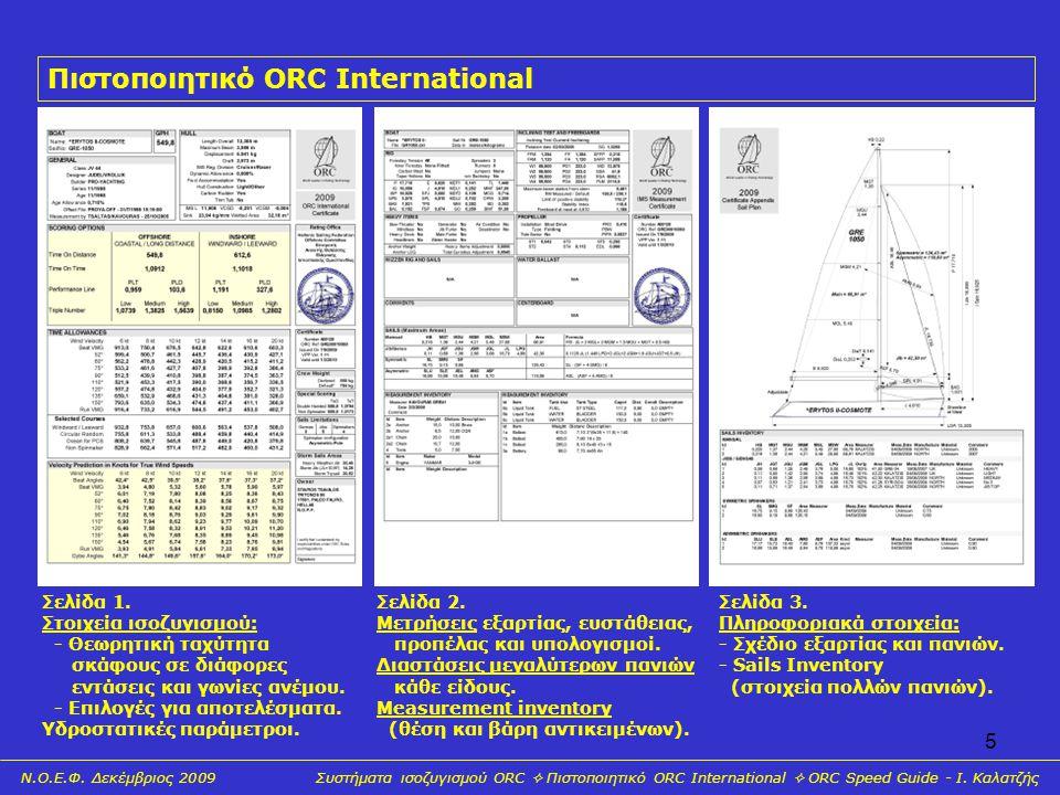 5 Πιστοποιητικό ORC International Σελίδα 1. Στοιχεία ισοζυγισμού: - Θεωρητική ταχύτητα σκάφους σε διάφορες εντάσεις και γωνίες ανέμου. - Επιλογές για