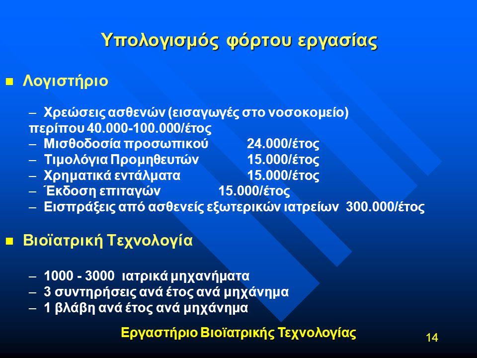 Εργαστήριο Βιοϊατρικής Τεχνολογίας 14 Υπολογισμός φόρτου εργασίας n n Λογιστήριο – –Χρεώσεις ασθενών (εισαγωγές στο νοσοκομείο) περίπου 40.000-100.000
