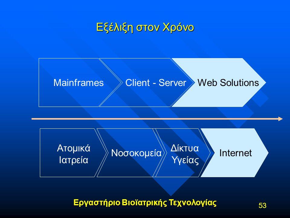 Εργαστήριο Βιοϊατρικής Τεχνολογίας 53 Εξέλιξη στον Χρόνο MainframesClient - ServerWeb Solutions Ατομικά Ιατρεία Νοσοκομεία Δίκτυα Υγείας Internet