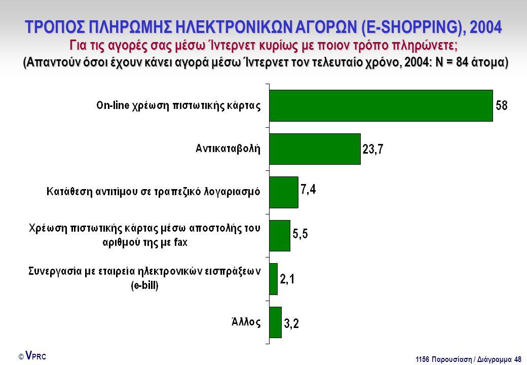 1156 Παρουσίαση / Διάγραμμα 48 © V PRC ΤΡΟΠΟΣ ΠΛΗΡΩΜΗΣ ΗΛΕΚΤΡΟΝΙΚΩΝ ΑΓΟΡΩΝ (E-SHOPPING), 2004 Για τις αγορές σας μέσω Ίντερνετ κυρίως με ποιον τρόπο πληρώνετε; (Απαντούν όσοι έχουν κάνει αγορά μέσω Ίντερνετ τον τελευταίο χρόνο, 2004: Ν = 84 άτομα)