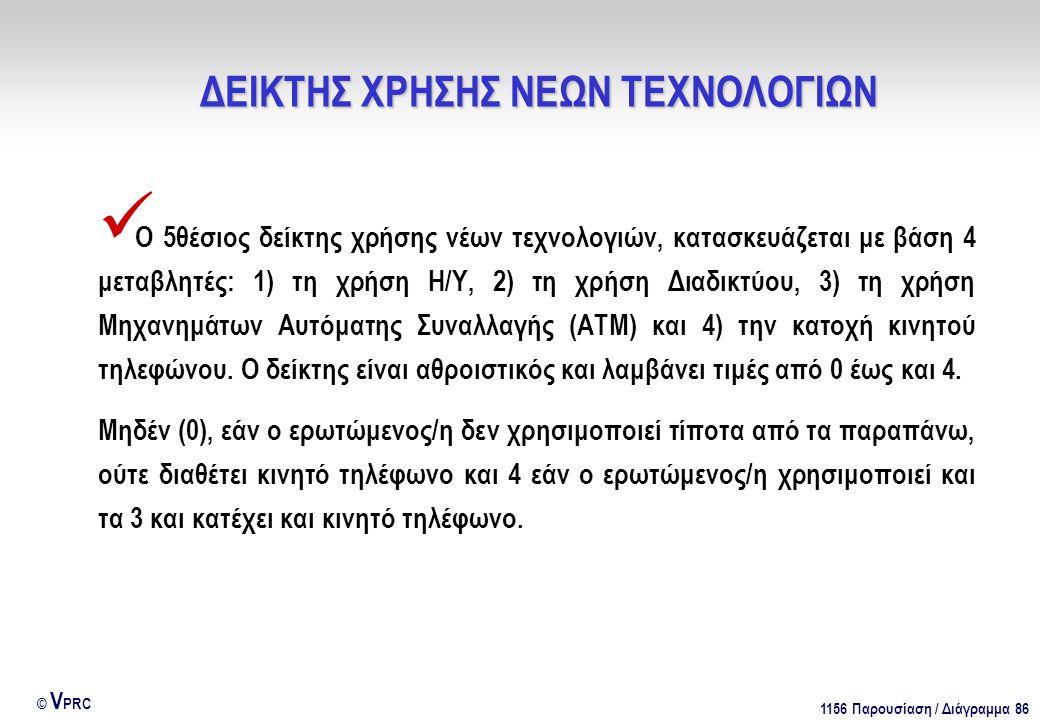 1156 Παρουσίαση / Διάγραμμα 86 © V PRC  Ο 5θέσιος δείκτης χρήσης νέων τεχνολογιών, κατασκευάζεται με βάση 4 μεταβλητές: 1) τη χρήση Η/Υ, 2) τη χρήση Διαδικτύου, 3) τη χρήση Μηχανημάτων Αυτόματης Συναλλαγής (ΑΤΜ) και 4) την κατοχή κινητού τηλεφώνου.