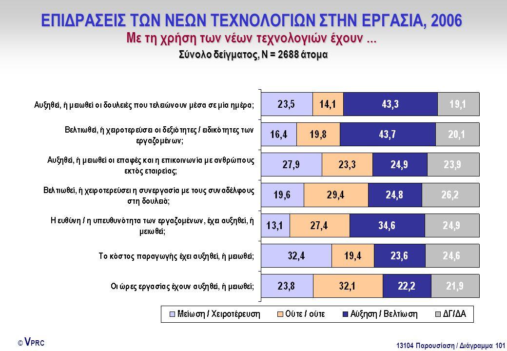 13104 Παρουσίαση / Διάγραμμα 101 © V PRC ΕΠΙΔΡΑΣΕΙΣ ΤΩΝ ΝΕΩΝ ΤΕΧΝΟΛΟΓΙΩΝ ΣΤΗΝ ΕΡΓΑΣΙΑ, 2006 Με τη χρήση των νέων τεχνολογιών έχουν...