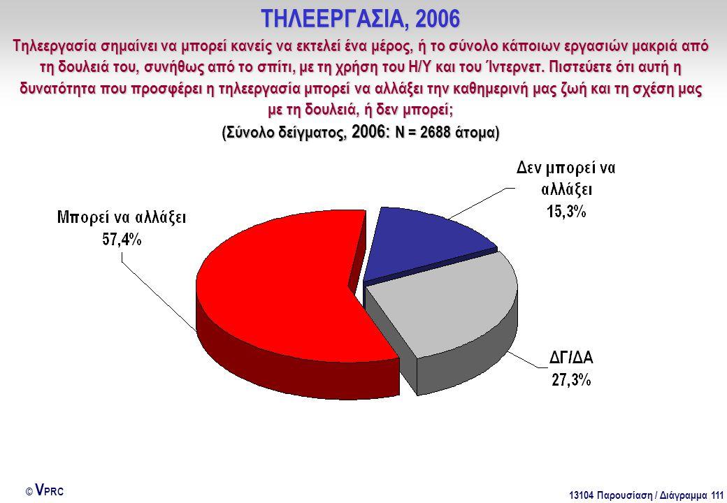 13104 Παρουσίαση / Διάγραμμα 111 © V PRC ΤΗΛΕΕΡΓΑΣΙΑ, 2006 Τηλεεργασία σημαίνει να μπορεί κανείς να εκτελεί ένα μέρος, ή το σύνολο κάποιων εργασιών μα