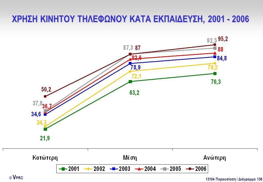 13104 Παρουσίαση / Διάγραμμα 136 © V PRC ΧΡΗΣΗ ΚΙΝΗΤΟΥ ΤΗΛΕΦΩΝΟΥ ΚΑΤΑ ΕΚΠΑΙΔΕΥΣΗ, 2001 - 2006