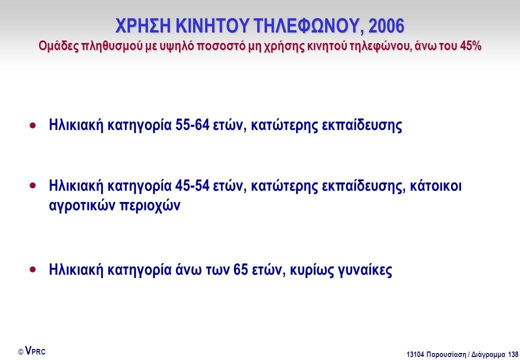 13104 Παρουσίαση / Διάγραμμα 138 © V PRC ΧΡΗΣΗ ΚΙΝΗΤΟΥ ΤΗΛΕΦΩΝΟΥ, 2006 Ομάδες πληθυσμού με υψηλό ποσοστό μη χρήσης κινητού τηλεφώνου, άνω του 45% Ηλικ