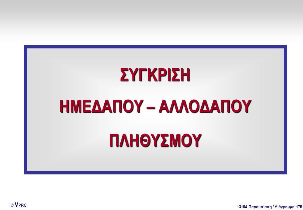 13104 Παρουσίαση / Διάγραμμα 179 © V PRC ΣΥΓΚΡΙΣΗ ΗΜΕΔΑΠΟΥ – ΑΛΛΟΔΑΠΟΥ ΠΛΗΘΥΣΜΟΥ
