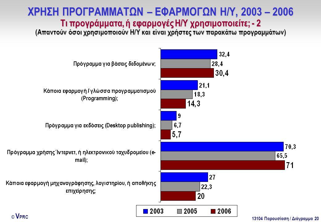 13104 Παρουσίαση / Διάγραμμα 20 © V PRC ΧΡΗΣΗ ΠΡΟΓΡΑΜΜΑΤΩΝ – ΕΦΑΡΜΟΓΩΝ Η/Υ, 2003 – 2006 Τι προγράμματα, ή εφαρμογές H/Y χρησιμοποιείτε; - 2 (Απαντούν όσοι χρησιμοποιούν Η/Υ και είναι χρήστες των παρακάτω προγραμμάτων)