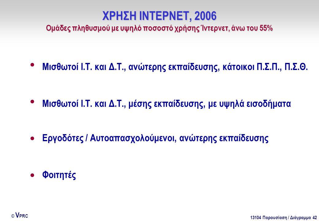 13104 Παρουσίαση / Διάγραμμα 42 © V PRC ΧΡΗΣΗ ΙΝΤΕΡΝΕΤ, 2006 Ομάδες πληθυσμού με υψηλό ποσοστό χρήσης Ίντερνετ, άνω του 55% Μισθωτοί Ι.Τ. και Δ.Τ., αν