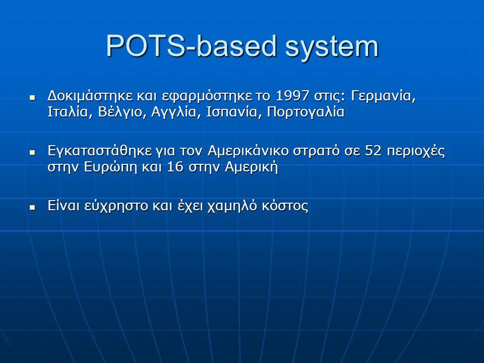 POTS-based system  Δοκιμάστηκε και εφαρμόστηκε το 1997 στις: Γερμανία, Ιταλία, Βέλγιο, Αγγλία, Ισπανία, Πορτογαλία  Εγκαταστάθηκε για τον Αμερικάνικο στρατό σε 52 περιοχές στην Ευρώπη και 16 στην Αμερική  Είναι εύχρηστο και έχει χαμηλό κόστος