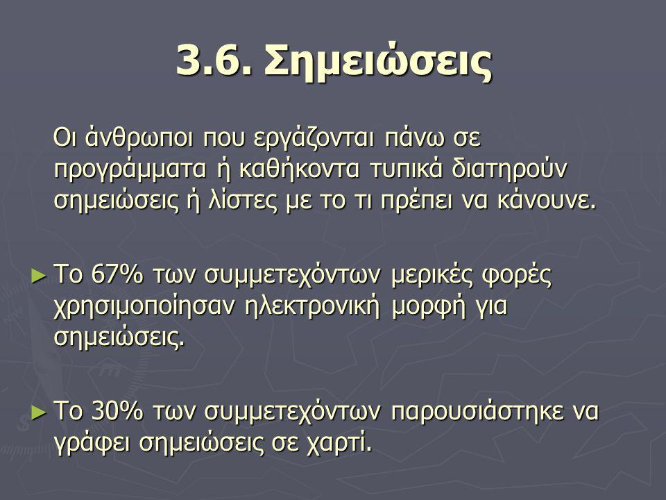 3.6. Σημειώσεις Οι άνθρωποι που εργάζονται πάνω σε προγράμματα ή καθήκοντα τυπικά διατηρούν σημειώσεις ή λίστες με το τι πρέπει να κάνουνε. Οι άνθρωπο