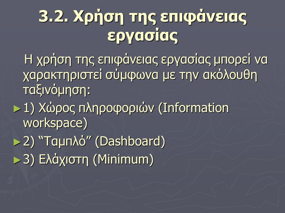 3.2. Χρήση της επιφάνειας εργασίας Η χρήση της επιφάνειας εργασίας μπορεί να χαρακτηριστεί σύμφωνα με την ακόλουθη ταξινόμηση: Η χρήση της επιφάνειας