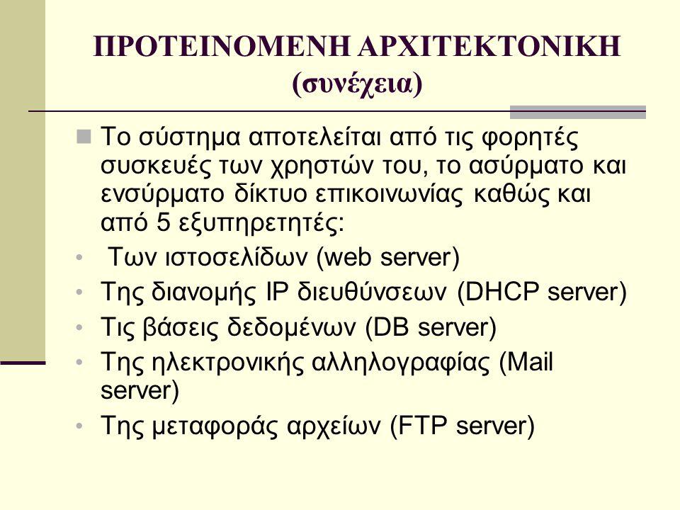 ΠΡΟΤΕΙΝΟΜΕΝΗ ΑΡΧΙΤΕΚΤΟΝΙΚΗ (συνέχεια)  Το σύστημα αποτελείται από τις φορητές συσκευές των χρηστών του, το ασύρματο και ενσύρματο δίκτυο επικοινωνίας καθώς και από 5 εξυπηρετητές: • Των ιστοσελίδων (web server) • Της διανομής IP διευθύνσεων (DHCP server) • Τις βάσεις δεδομένων (DB server) • Της ηλεκτρονικής αλληλογραφίας (Mail server) • Της μεταφοράς αρχείων (FTP server)