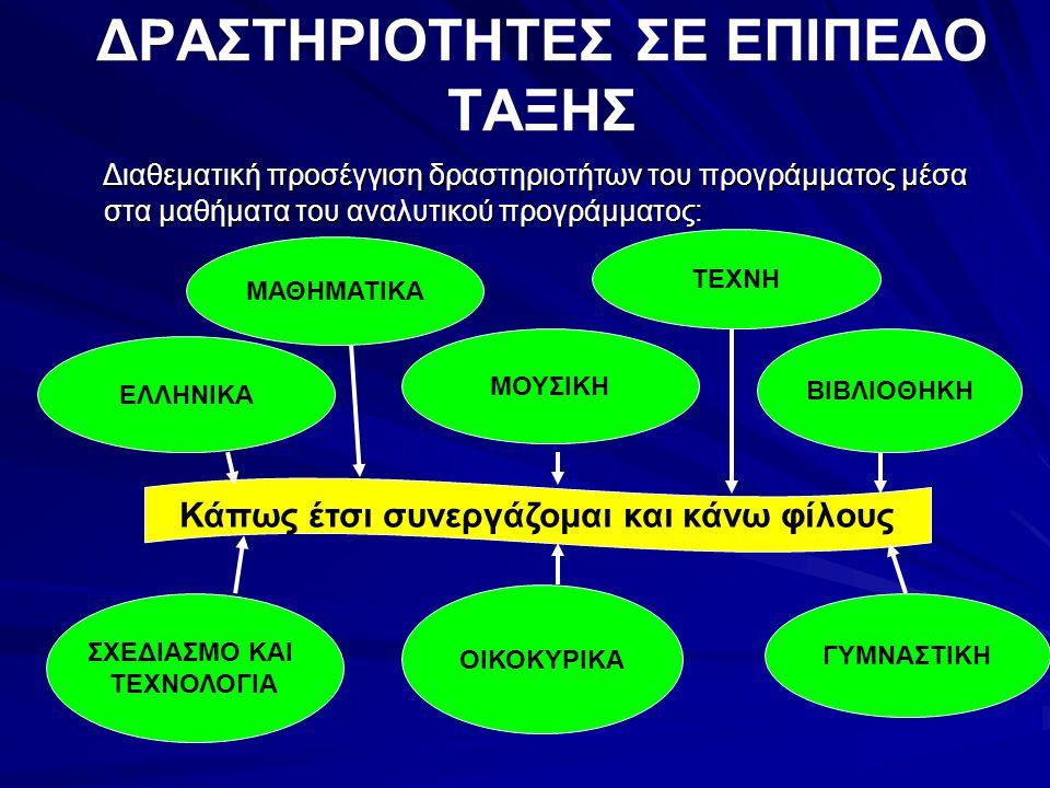 Οι δραστηριότητες αφορούν τις ενότητες 1.Γνωρίζω τον εαυτό μου και τους άλλους 2.