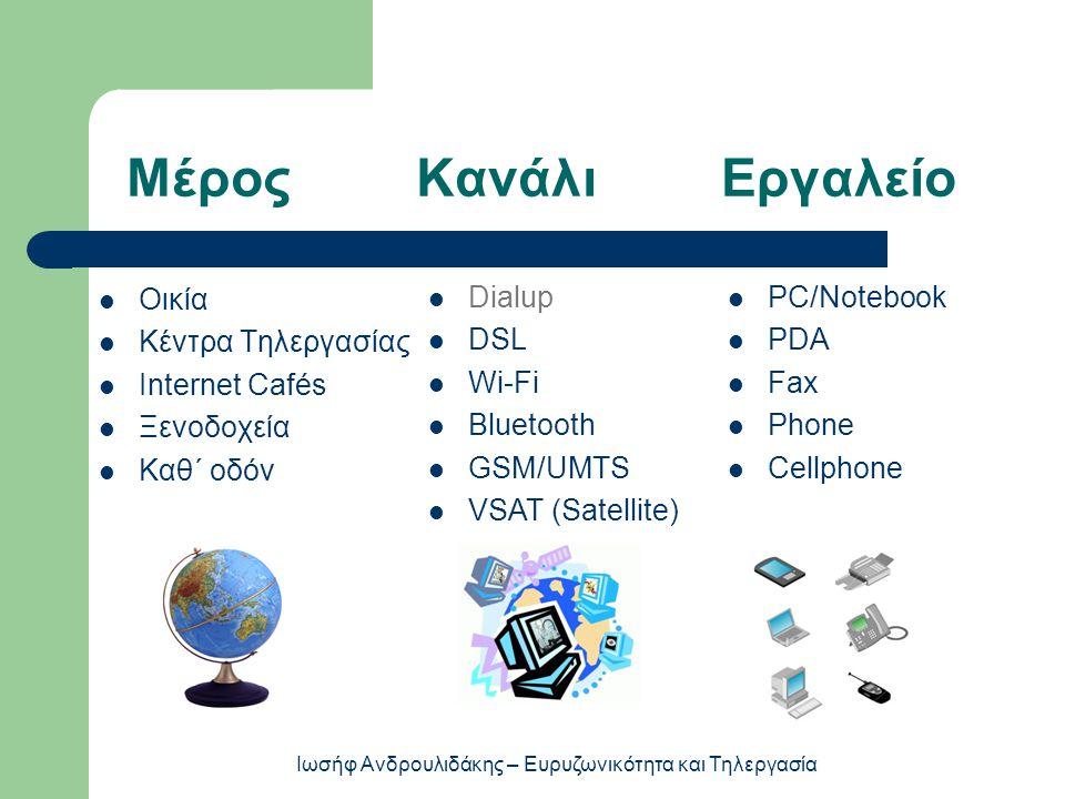 Μέρος Κανάλι Εργαλείο  Οικία  Κέντρα Τηλεργασίας  Internet Cafés  Ξενοδοχεία  Καθ΄ οδόν  PC/Notebook  PDA  Fax  Phone  Cellphone  Dialup  DSL  Wi-Fi  Bluetooth  GSM/UMTS  VSAT (Satellite) Ιωσήφ Ανδρουλιδάκης – Ευρυζωνικότητα και Τηλεργασία