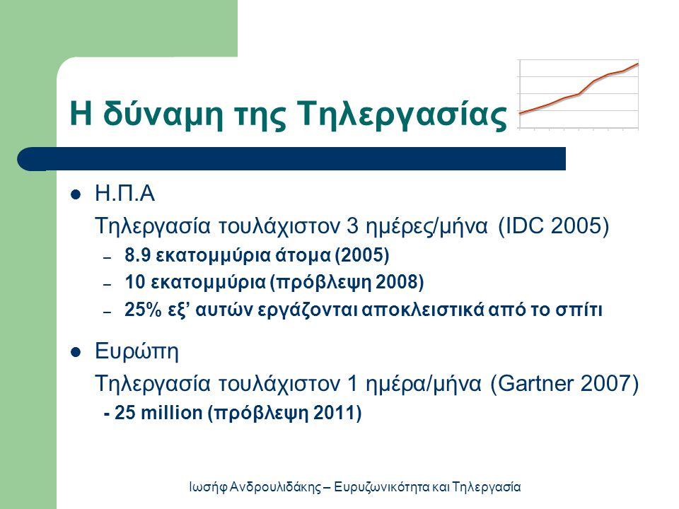 H δύναμη της Τηλεργασίας  Η.Π.Α Τηλεργασία τουλάχιστον 3 ημέρες/μήνα (IDC 2005) – 8.9 εκατομμύρια άτομα (2005) – 10 εκατομμύρια (πρόβλεψη 2008) – 25% εξ' αυτών εργάζονται αποκλειστικά από το σπίτι  Ευρώπη Τηλεργασία τουλάχιστον 1 ημέρα/μήνα (Gartner 2007) - 25 million (πρόβλεψη 2011) Ιωσήφ Ανδρουλιδάκης – Ευρυζωνικότητα και Τηλεργασία