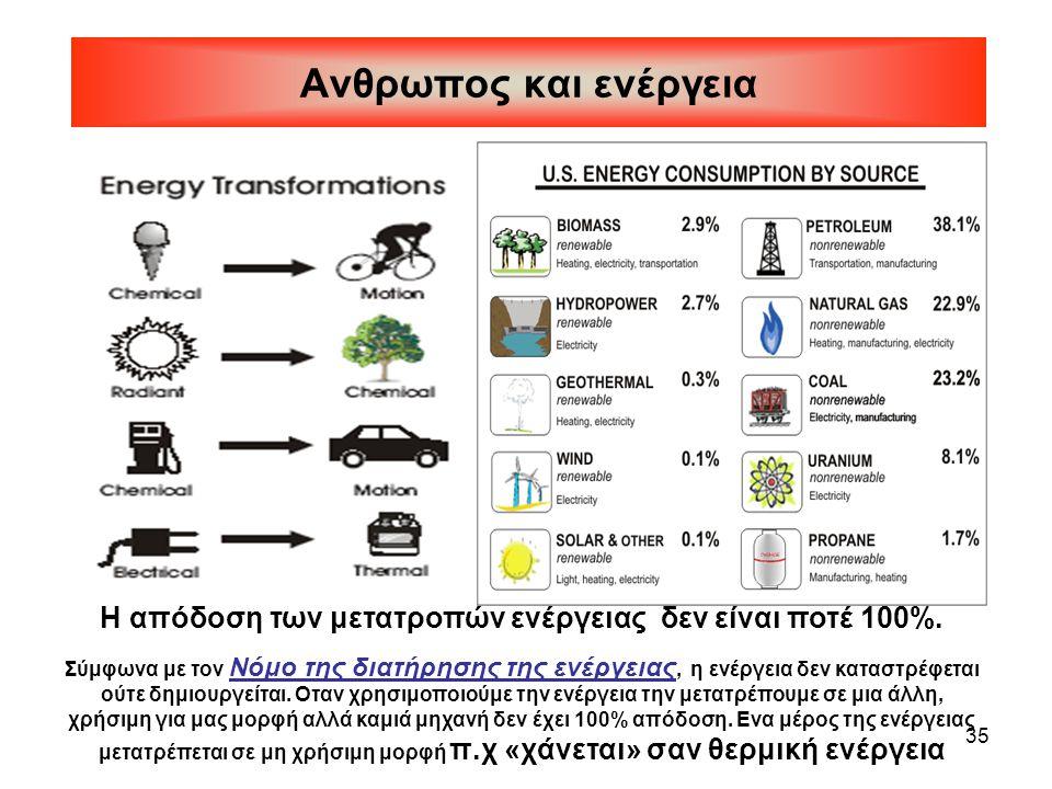 35 Ανθρωπος και ενέργεια Η απόδοση των μετατροπών ενέργειας δεν είναι ποτέ 100%. Σύμφωνα με τον Νόμο της διατήρησης της ενέργειας, η ενέργεια δεν κατα