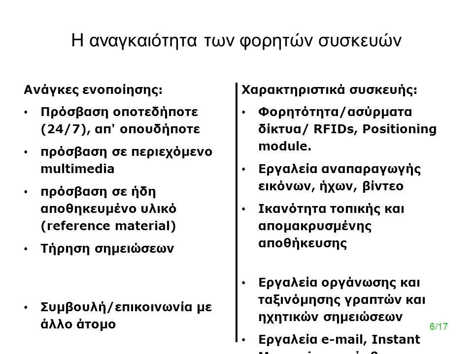 6/17 Η αναγκαιότητα των φορητών συσκευών Ανάγκες ενοποίησης: • Πρόσβαση οποτεδήποτε (24/7), απ' οπουδήποτε • πρόσβαση σε περιεχόμενο multimedia • πρόσ