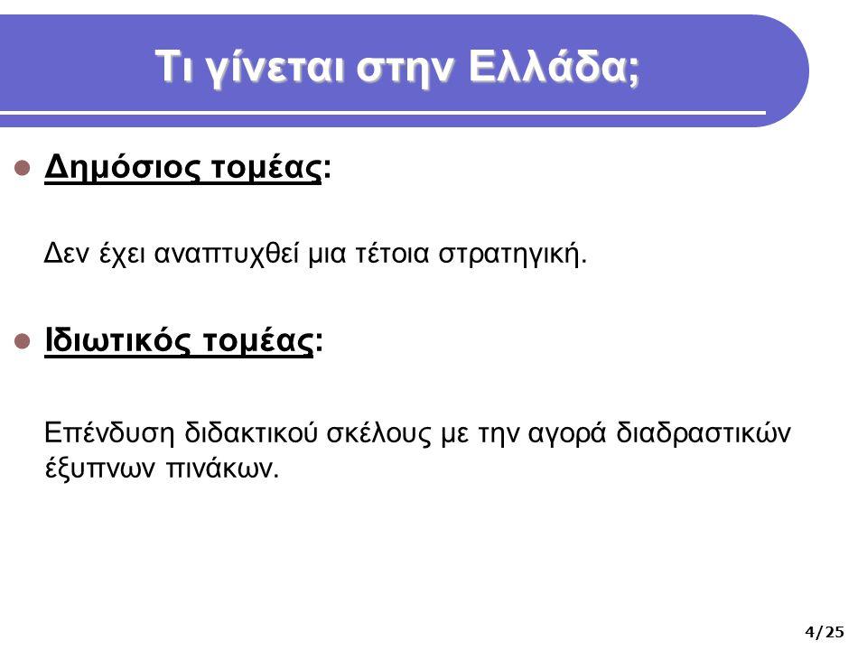 Τι γίνεται στην Ελλάδα;  Δημόσιος τομέας: Δεν έχει αναπτυχθεί μια τέτοια στρατηγική.  Ιδιωτικός τομέας: Επένδυση διδακτικού σκέλους με την αγορά δια