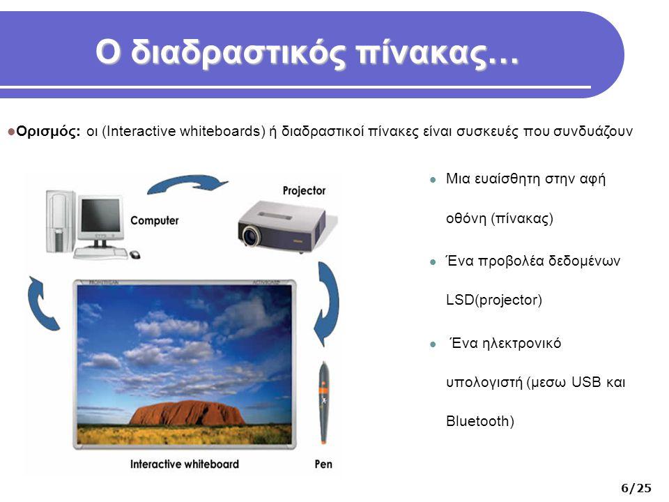 Ο διαδραστικός πίνακας…  Μια ευαίσθητη στην αφή οθόνη (πίνακας)  Ένα προβολέα δεδομένων LSD(projector)  Ένα ηλεκτρονικό υπολογιστή (μεσω USB και Bl