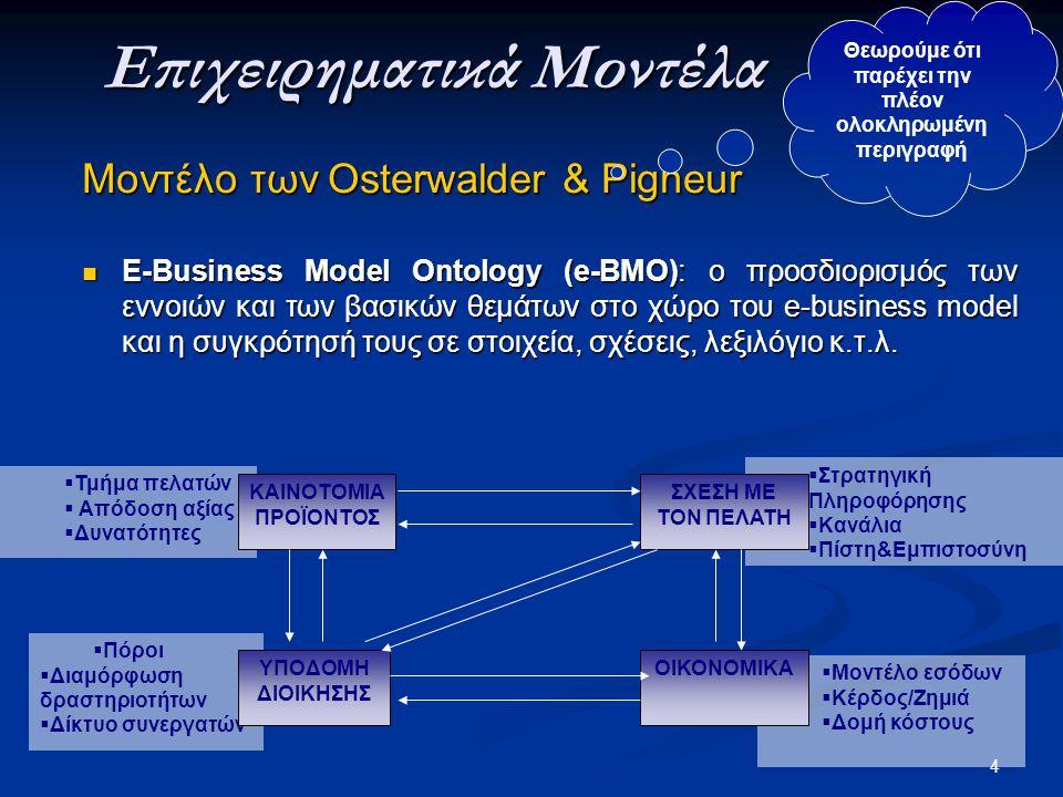 4  Μοντέλο εσόδων  Κέρδος/Ζημιά  Δομή κόστους  Στρατηγική Πληροφόρησης  Κανάλια  Πίστη&Εμπιστοσύνη  Πόροι  Διαμόρφωση δραστηριοτήτων  Δίκτυο