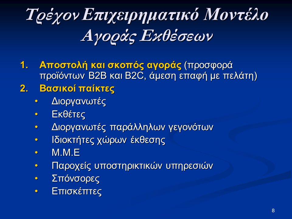8 Τρέχον Επιχειρηματικό Μοντέλο Αγοράς Εκθέσεων 1.Αποστολή και σκοπός αγοράς (προσφορά προϊόντων Β2Β και Β2C, άμεση επαφή με πελάτη) 2.Βασικοί παίκτες