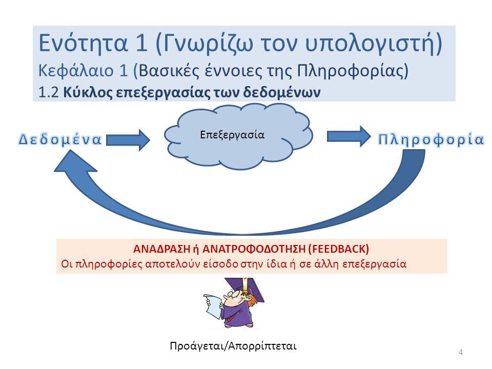 Ενότητα 1 (Γνωρίζω τον υπολογιστή) Κεφάλαιο 1 (Βασικές έννοιες της Πληροφορίας) 1.2 Κύκλος επεξεργασίας των δεδομένων Επεξεργασία ΑΝΑΔΡΑΣΗ ή ΑΝΑΤΡΟΦΟΔ