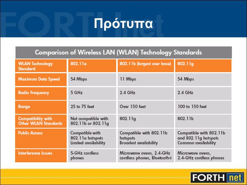 FORTHnet Wi-Fi Strategic Partner Usage Data www.forthnet.gr Hour Usage Statistics per access type
