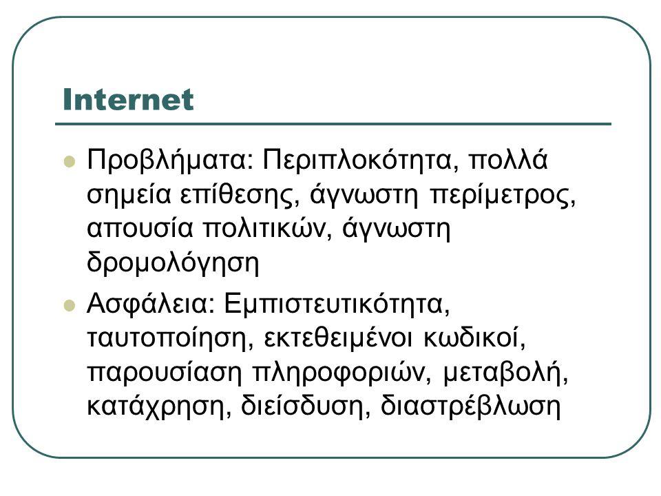 Internet  Προβλήματα: Περιπλοκότητα, πολλά σημεία επίθεσης, άγνωστη περίμετρος, απουσία πολιτικών, άγνωστη δρομολόγηση  Ασφάλεια: Εμπιστευτικότητα, ταυτοποίηση, εκτεθειμένοι κωδικοί, παρουσίαση πληροφοριών, μεταβολή, κατάχρηση, διείσδυση, διαστρέβλωση