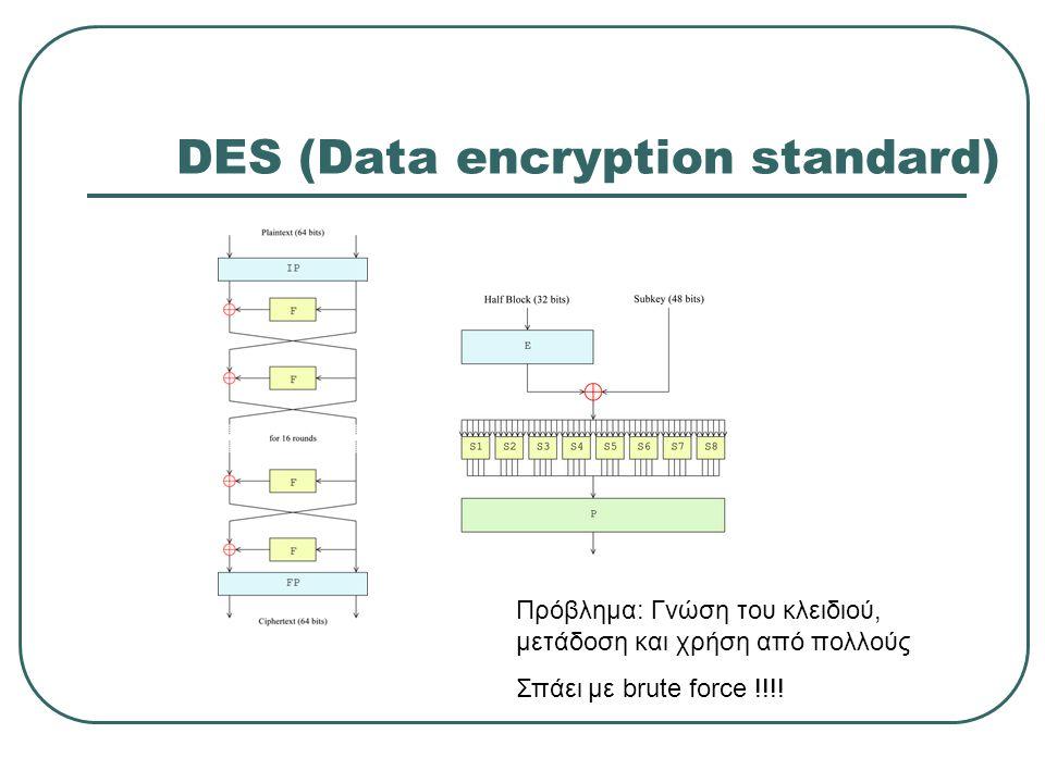 DES (Data encryption standard) Πρόβλημα: Γνώση του κλειδιού, μετάδοση και χρήση από πολλούς Σπάει με brute force !!!!