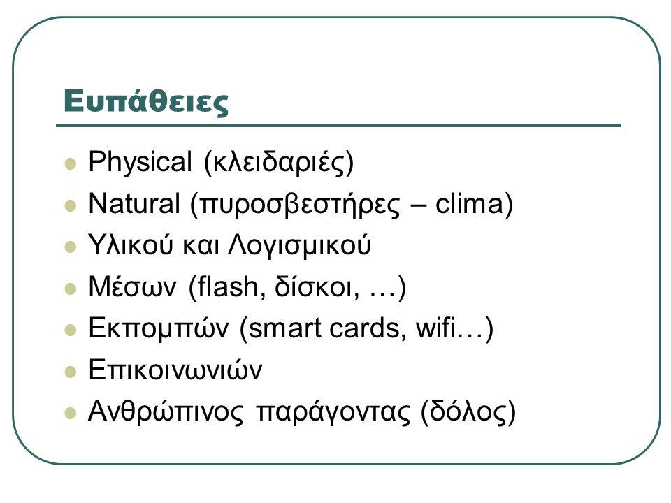 Ευπάθειες  Physical (κλειδαριές)  Natural (πυροσβεστήρες – clima)  Υλικού και Λογισμικού  Μέσων (flash, δίσκοι, …)  Εκπομπών (smart cards, wifi…)  Επικοινωνιών  Ανθρώπινος παράγοντας (δόλος)