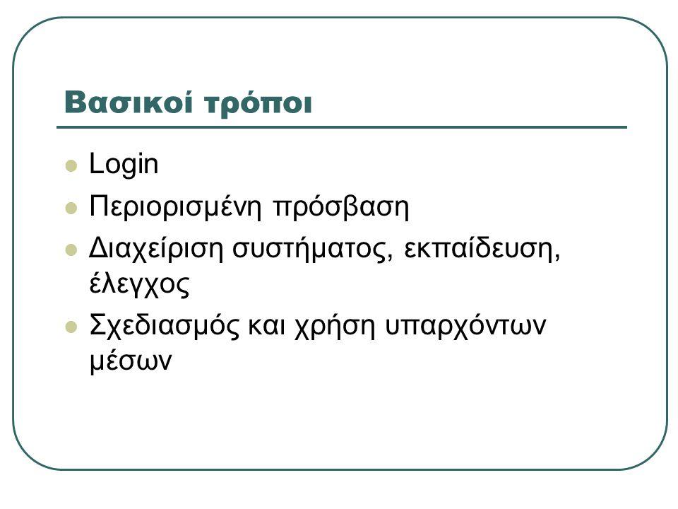 Βασικοί τρόποι  Login  Περιορισμένη πρόσβαση  Διαχείριση συστήματος, εκπαίδευση, έλεγχος  Σχεδιασμός και χρήση υπαρχόντων μέσων