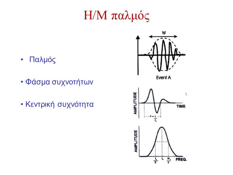 •Παλμός • Φάσμα συχνοτήτων • Κεντρική συχνότητα Η/Μ παλμός