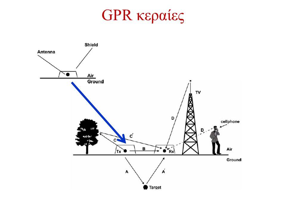 GPR κεραίες