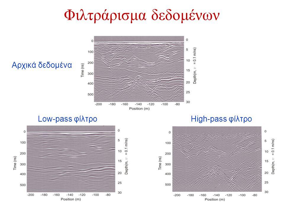 Αρχικά δεδομένα Low-pass φίλτροHigh-pass φίλτρο