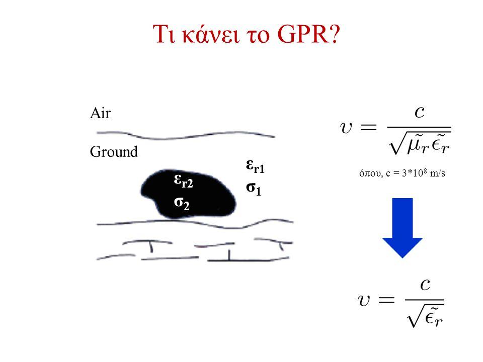 ε r1 σ 1 εr2σ2εr2σ2 Air Ground Τι κάνει το GPR? όπου, c = 3*10 8 m/s