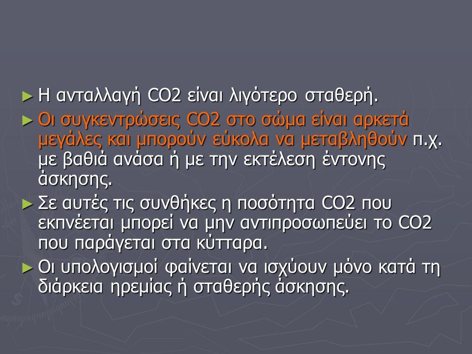 ► Η ανταλλαγή CO2 είναι λιγότερο σταθερή.