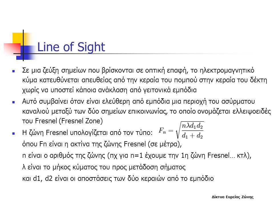 Δίκτυα Ευρείας Ζώνης Line of Sight  Σε μια ζεύξη σημείων που βρίσκονται σε οπτική επαφή, το ηλεκτρομαγνητικό κύμα κατευθύνεται απευθείας από την κερα