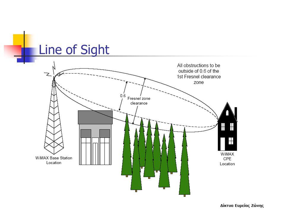 Δίκτυα Ευρείας Ζώνης Line of Sight