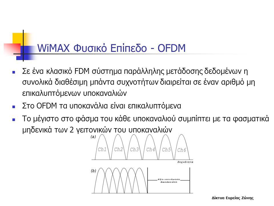 Δίκτυα Ευρείας Ζώνης WiMAX Φυσικό Επίπεδο - OFDM  Σε ένα κλασικό FDM σύστημα παράλληλης μετάδοσης δεδομένων η συνολικά διαθέσιμη μπάντα συχνοτήτων δι