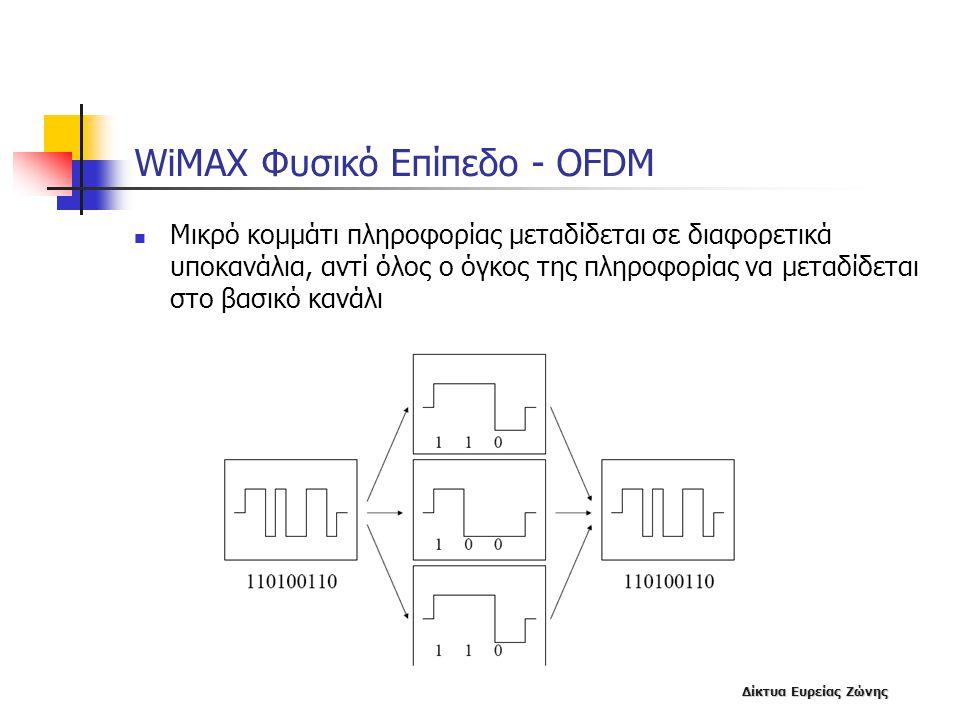 Δίκτυα Ευρείας Ζώνης WiMAX Φυσικό Επίπεδο - OFDM  Μικρό κομμάτι πληροφορίας μεταδίδεται σε διαφορετικά υποκανάλια, αντί όλος ο όγκος της πληροφορίας
