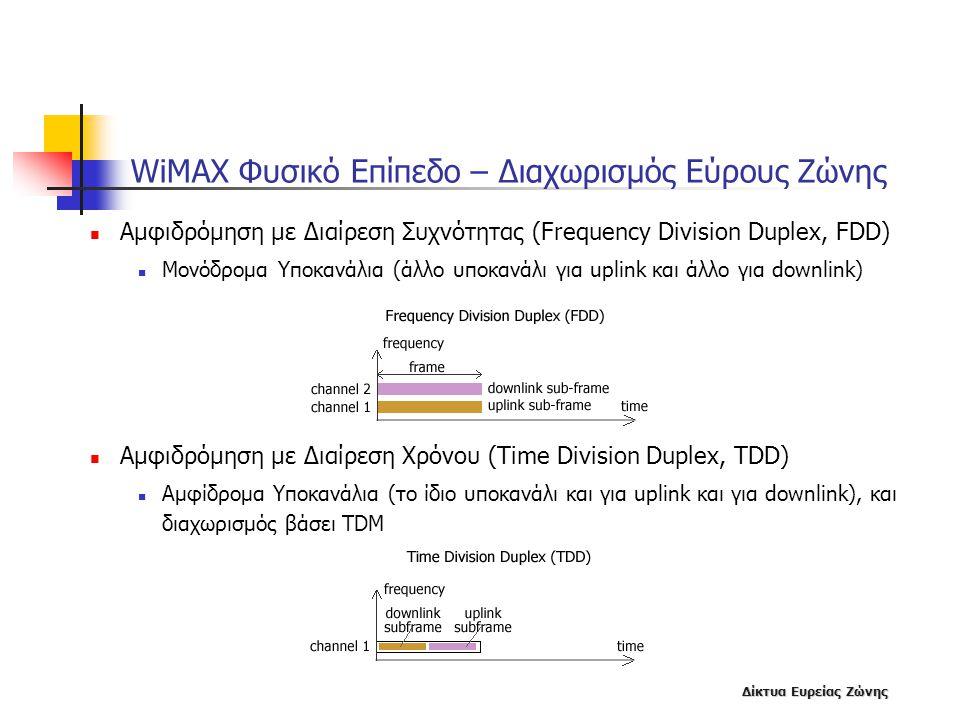 Δίκτυα Ευρείας Ζώνης WiMAX Φυσικό Επίπεδο – Διαχωρισμός Εύρους Ζώνης  Αμφιδρόμηση με Διαίρεση Συχνότητας (Frequency Division Duplex, FDD)  Μονόδρομα