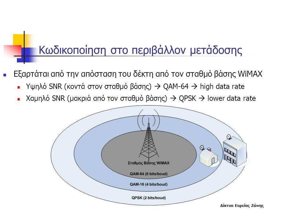 Δίκτυα Ευρείας Ζώνης Κωδικοποίηση στο περιβάλλον μετάδοσης  Εξαρτάται από την απόσταση του δέκτη από τον σταθμό βάσης WiMAX  Υψηλό SNR (κοντά στον σ