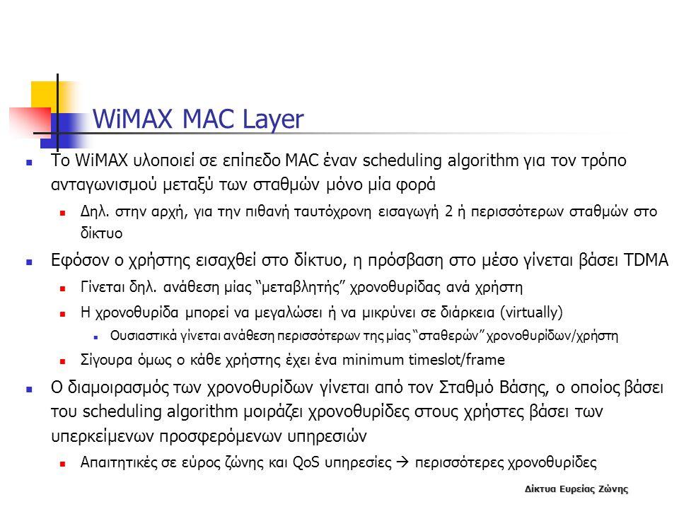 Δίκτυα Ευρείας Ζώνης WiMAX MAC Layer  Το WiMAX υλοποιεί σε επίπεδο MAC έναν scheduling algorithm για τον τρόπο ανταγωνισμού μεταξύ των σταθμών μόνο μ