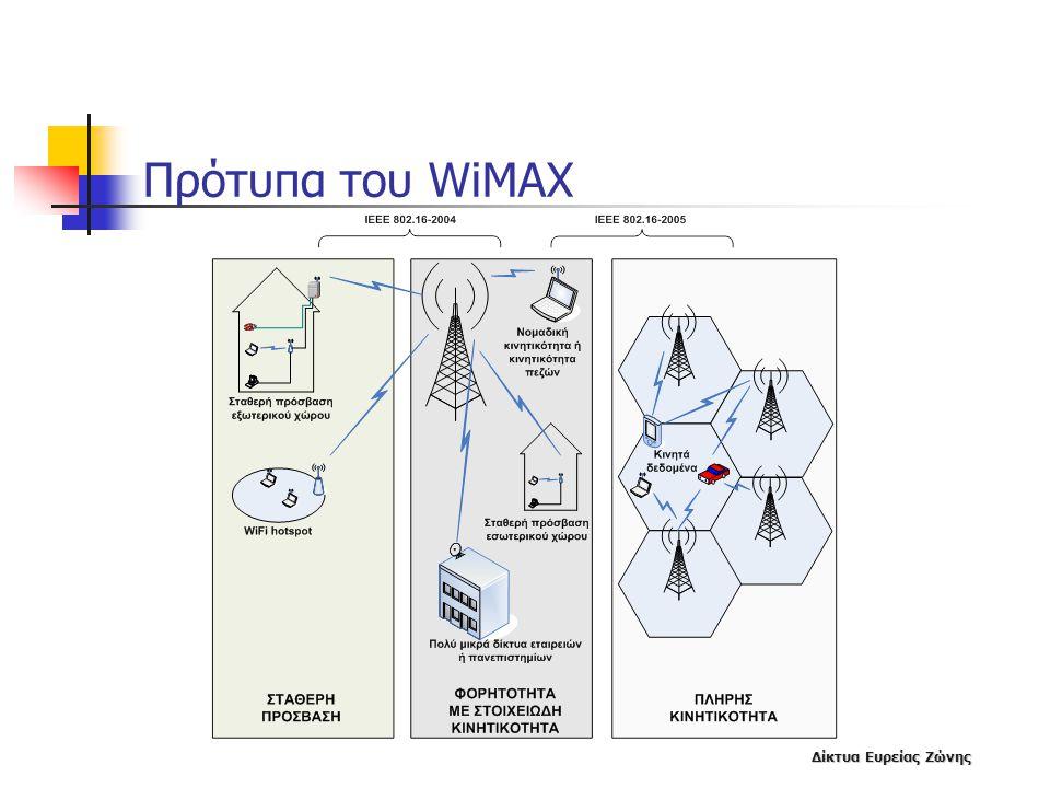 Δίκτυα Ευρείας Ζώνης Πρότυπα του WiMAX