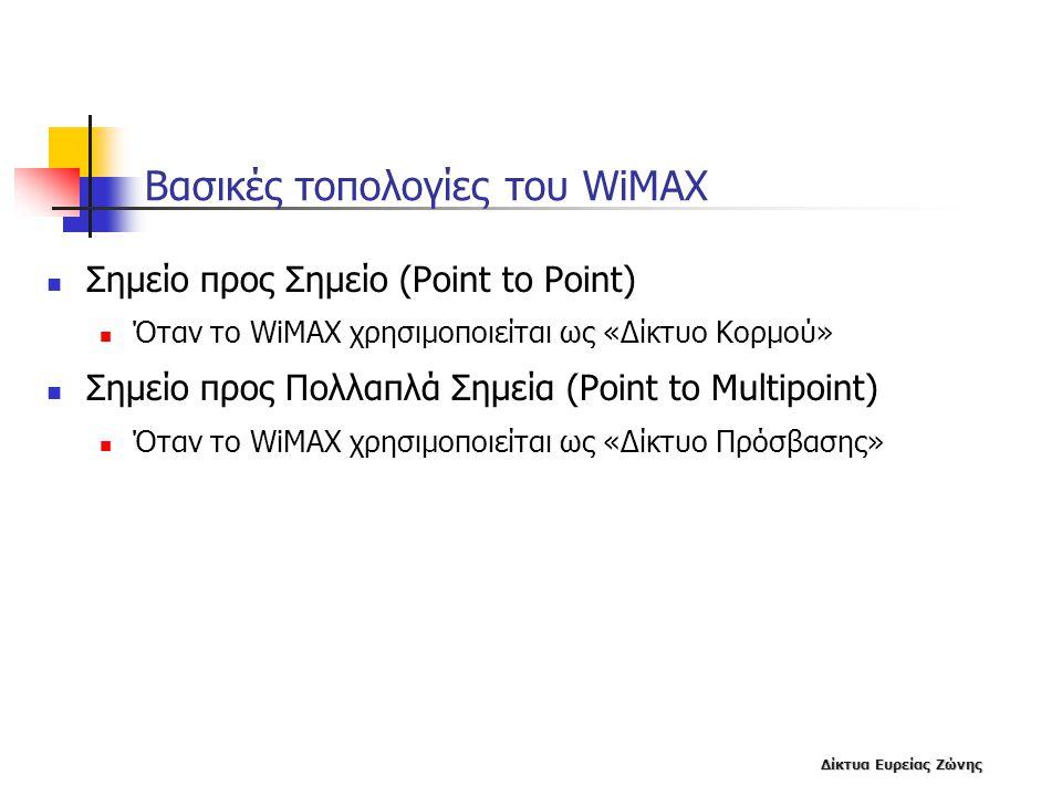 Δίκτυα Ευρείας Ζώνης Βασικές τοπολογίες του WiMAX  Σημείο προς Σημείο (Point to Point)  Όταν το WiMAX χρησιμοποιείται ως «Δίκτυο Κορμού»  Σημείο πρ