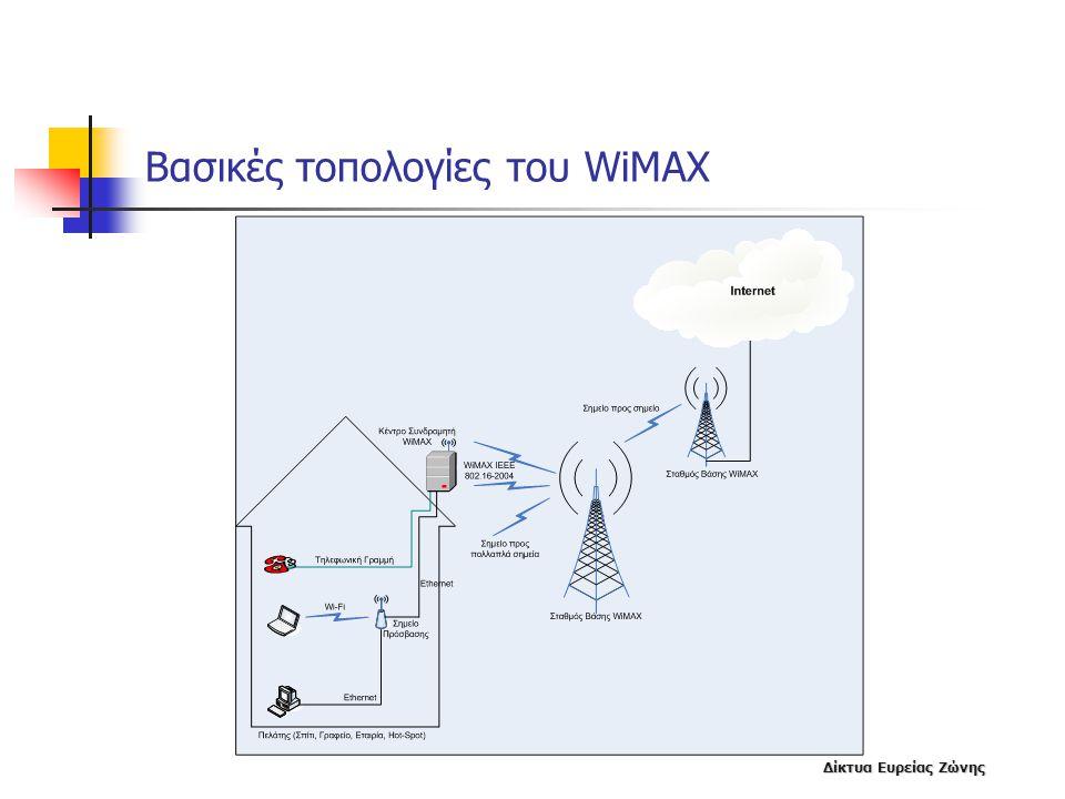 Δίκτυα Ευρείας Ζώνης Βασικές τοπολογίες του WiMAX