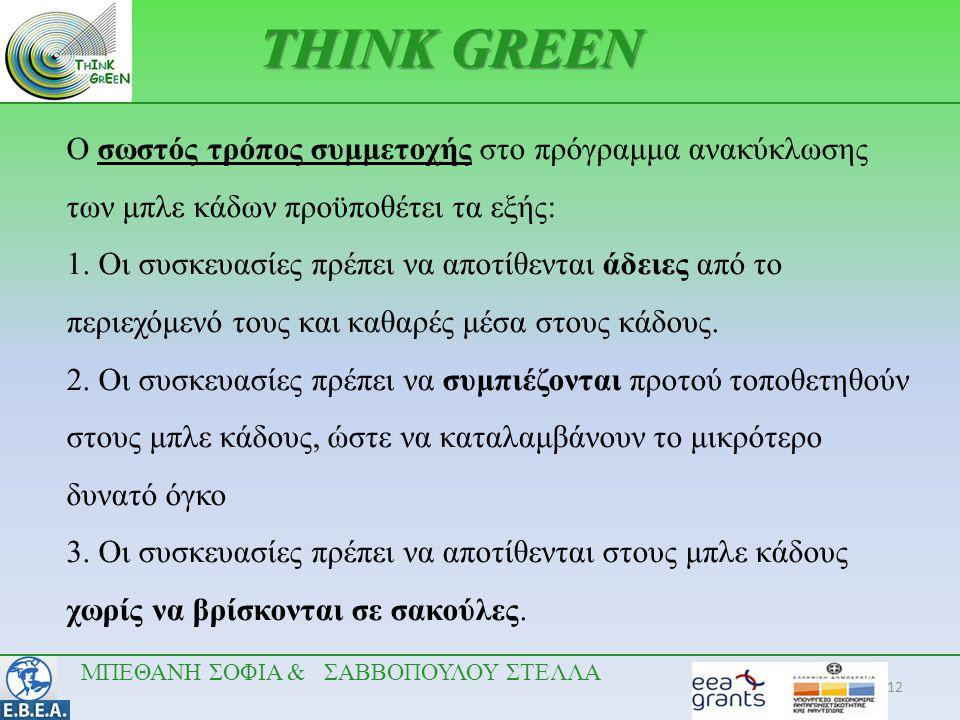 12 THINK GREEN ΜΠΕΘΑΝΗ ΣΟΦΙΑ & ΣΑΒΒΟΠΟΥΛΟΥ ΣΤΕΛΛΑ Ο σωστός τρόπος συμμετοχής στο πρόγραμμα ανακύκλωσης των μπλε κάδων προϋποθέτει τα εξής: 1. Οι συσκε