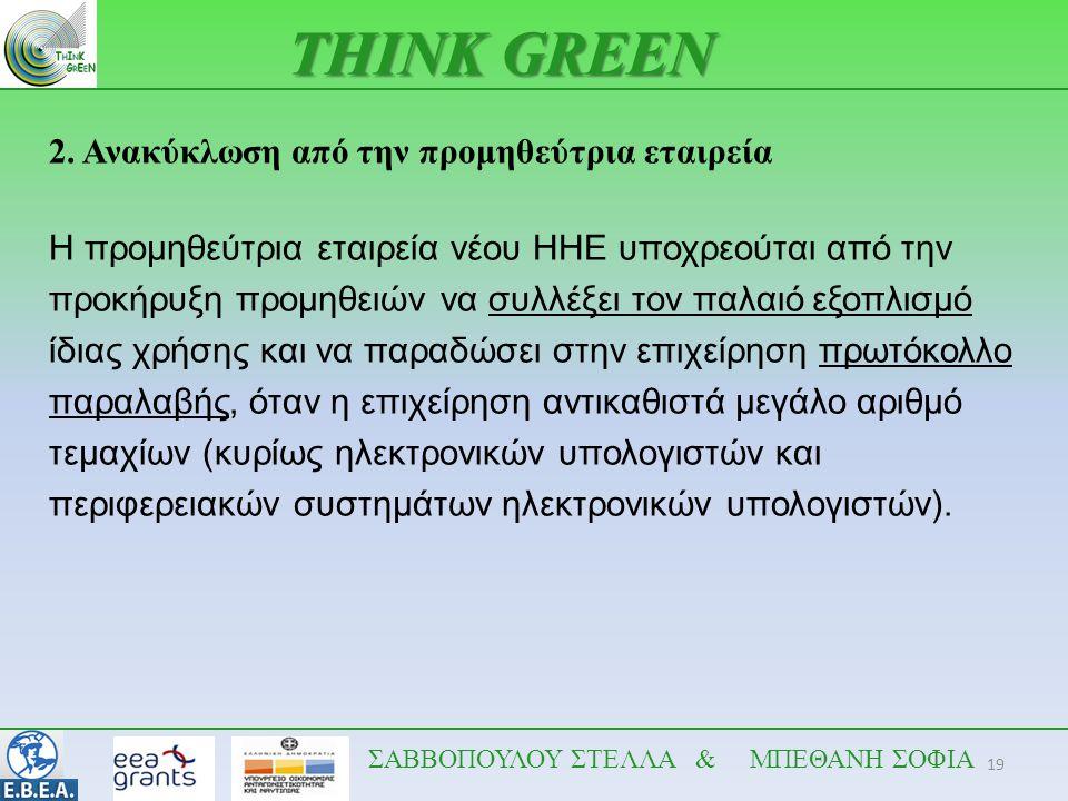 19 THINK GREEN ΣΑΒΒΟΠΟΥΛΟΥ ΣΤΕΛΛΑ & ΜΠΕΘΑΝΗ ΣΟΦΙΑ 2. Ανακύκλωση από την προμηθεύτρια εταιρεία Η προμηθεύτρια εταιρεία νέου ΗΗΕ υποχρεούται από την προ